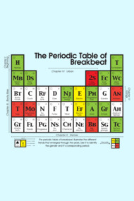 The Periodic Table of Breakbeat