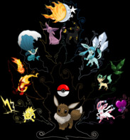 Eeveelutionary Tree